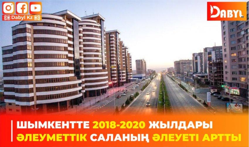 ШЫМКЕНТТЕ 2018-2020 ЖЫЛДАРЫ ӘЛЕУМЕТТІК САЛАНЫҢ ӘЛЕУЕТІ АРТТЫ